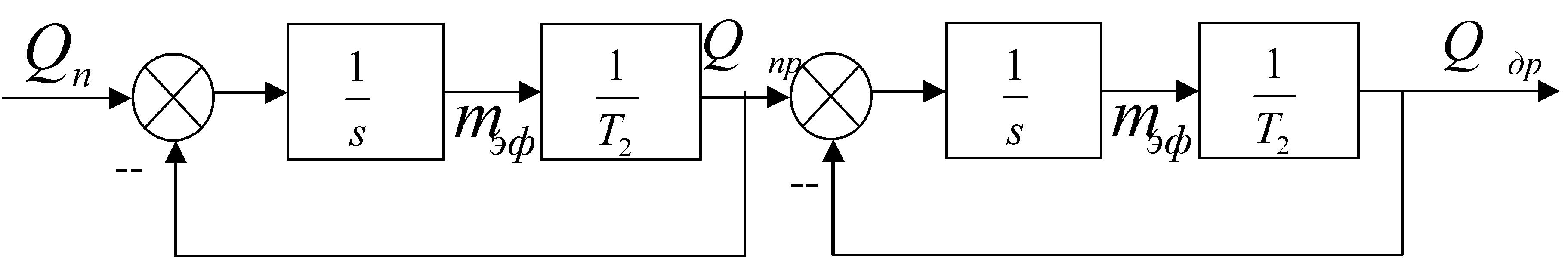 электрическая схема электронного термометра gamma